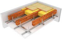 Zabezpieczenie stropu (obustronnie) płytami Duripanel A2 i NIDA Ogień Plus typu DF